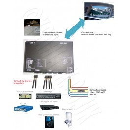 XCARLINK - Multimedia Video Interface for Audi A6, A8, Q7 3G